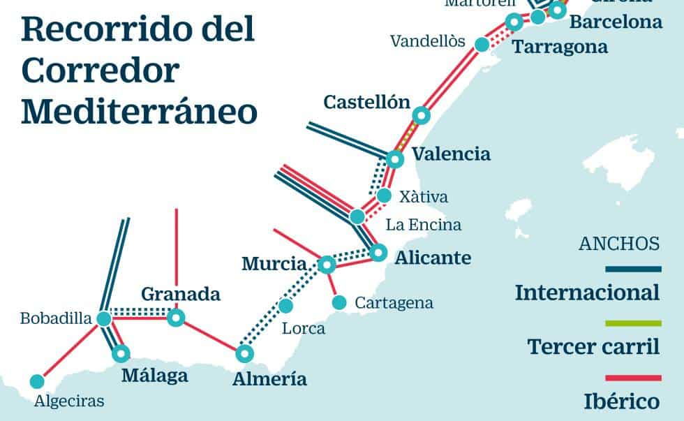 AVE corredor mediterraneo