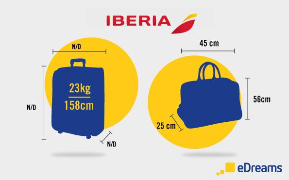 Tamaños de maleta de cabina que podemos transportar según aerolínea 7