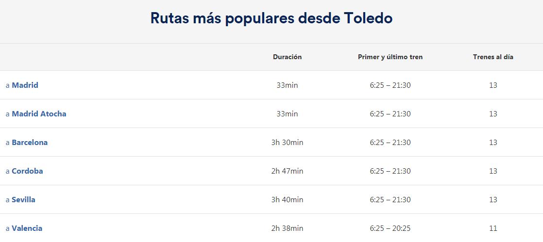 Estación de tren Toledo. Como llegar, teléfonos y servicios 6