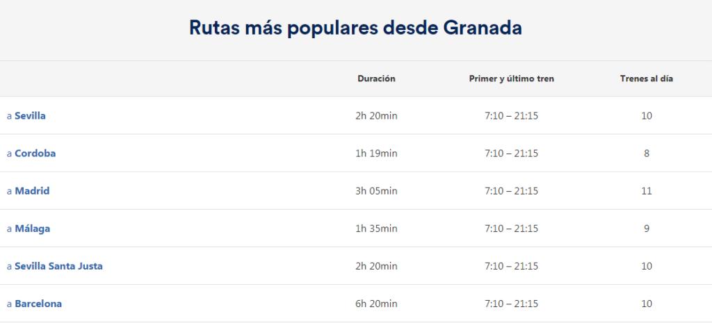 Estación de tren Granada - Andaluces. Como llegar, teléfonos y servicios 2