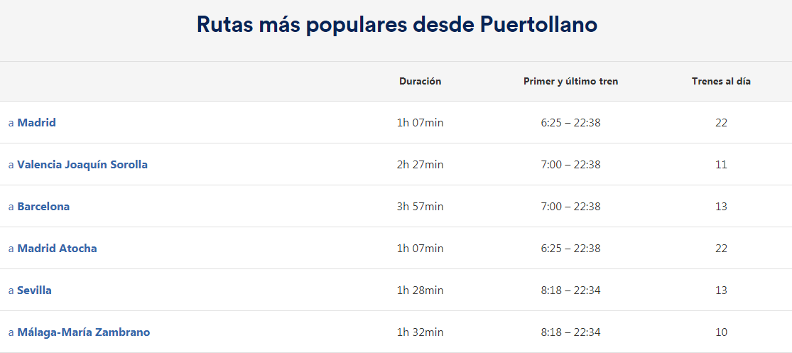 Estación de tren Puertollano. Como llegar, teléfonos y servicios 5
