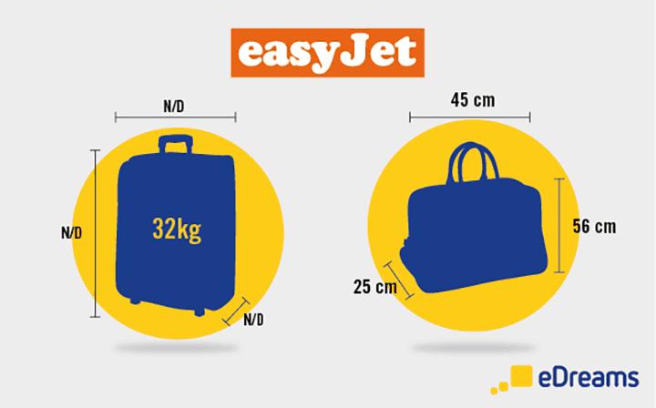 Tamaños de maleta de cabina que podemos transportar según aerolínea 4
