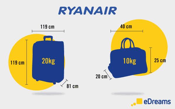 Tamaños de maleta de cabina que podemos transportar según aerolínea 2