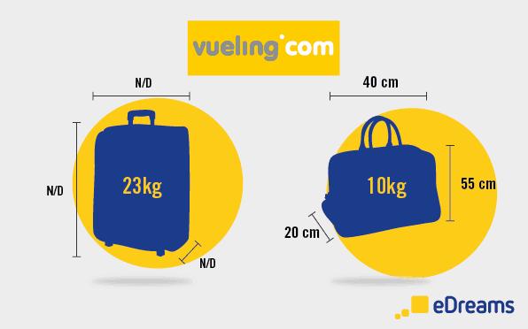Tamaños de maleta de cabina que podemos transportar según aerolínea 3
