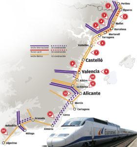 Trenes del corredor Mediterráneo. Estado de las obras y beneficios 3
