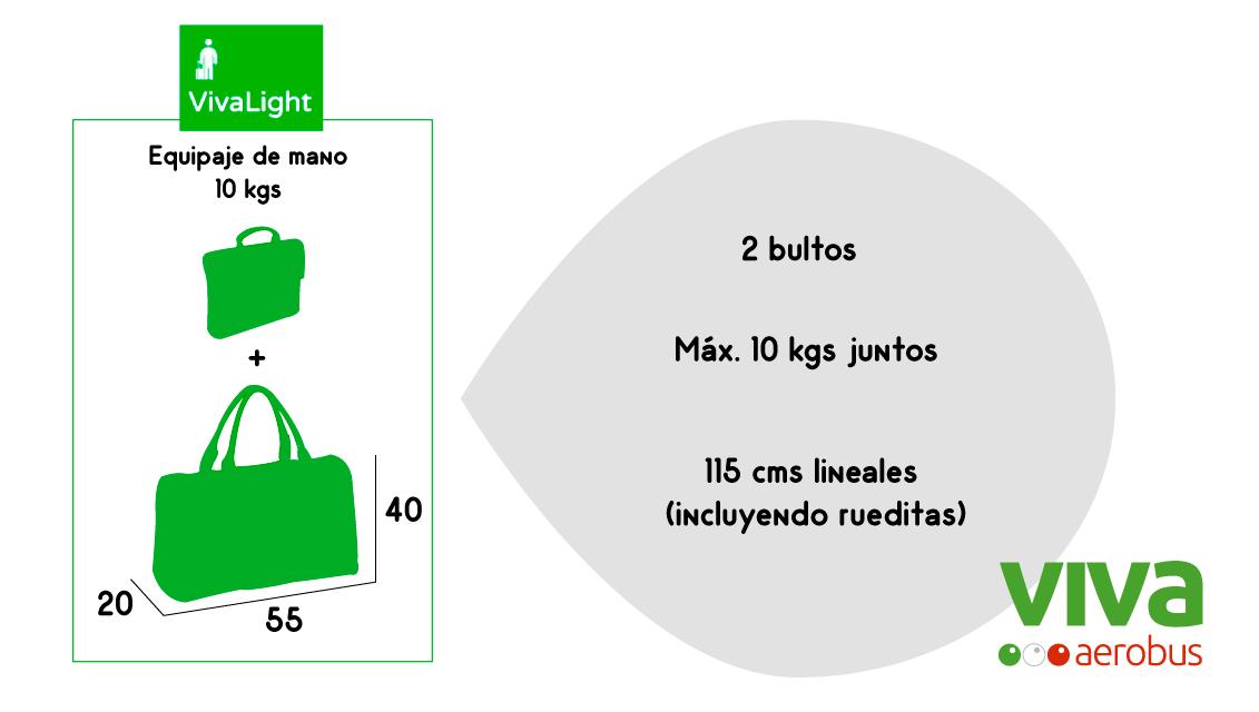 Tamaños de maleta de cabina que podemos transportar según aerolínea 16