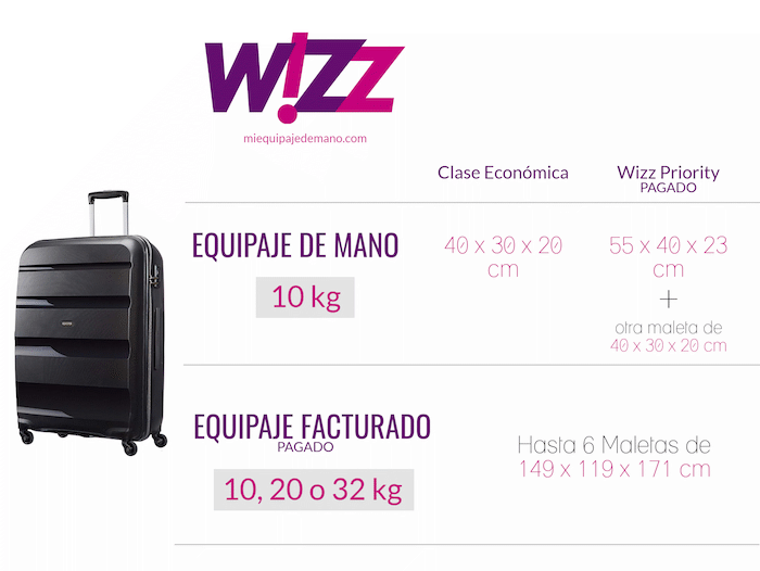 Tamaños de maleta de cabina que podemos transportar según aerolínea 11