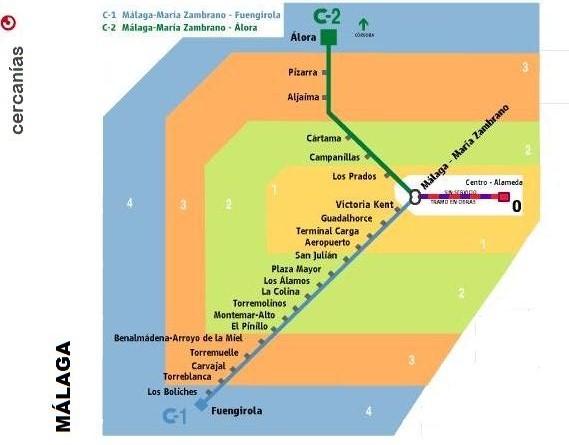 Líneas de Cercanías en estación de Málaga